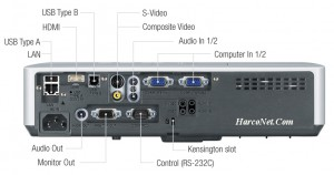 Hitachi CP-X3021WN Rear