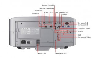 Projector Hitachi CP-SX12000