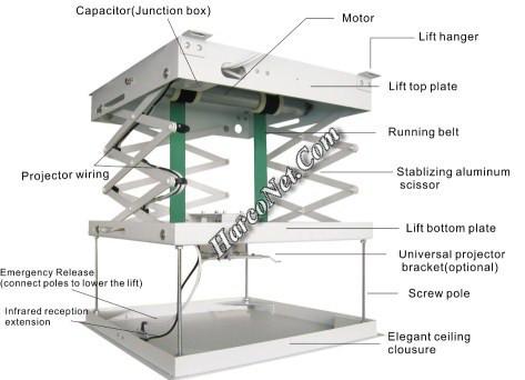 Bracket Projector Brite MLT90-150