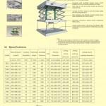 JK Lift Projector
